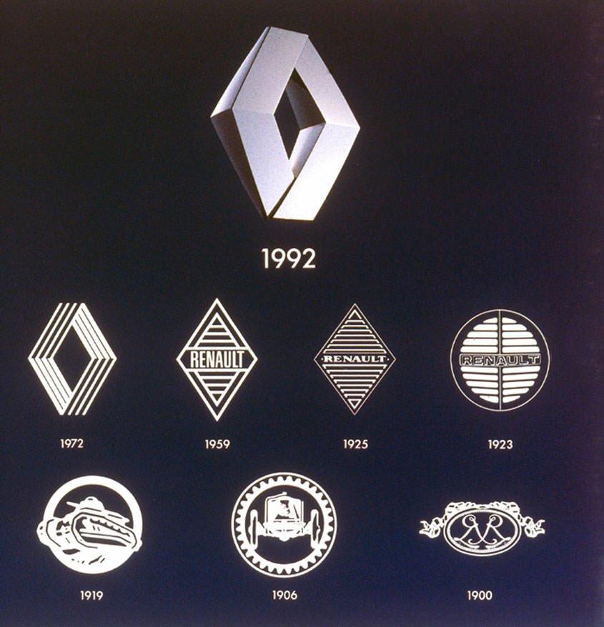 Renault stemmi emblema