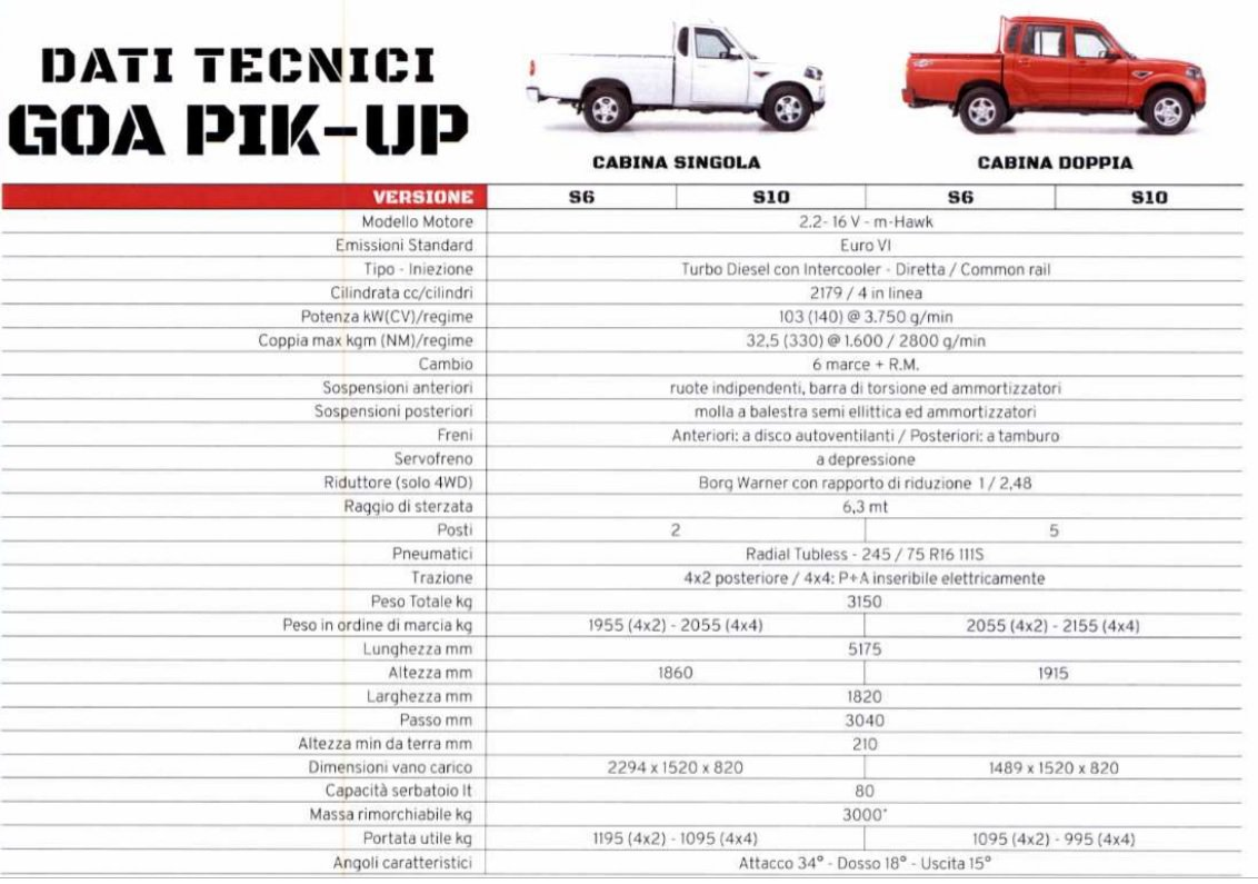 Mahindra Goa Pik-up 2019 - Specifiche tecniche - Perito Group